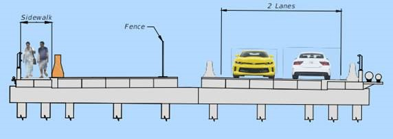 bridge cross section. Two lanes of traffic on south side, sidewalk on north side.